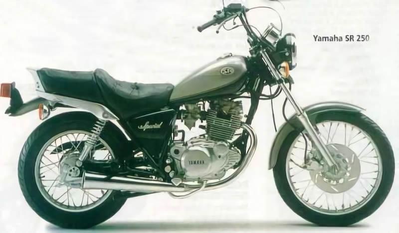 Manual de despiece Yamaha SR 250